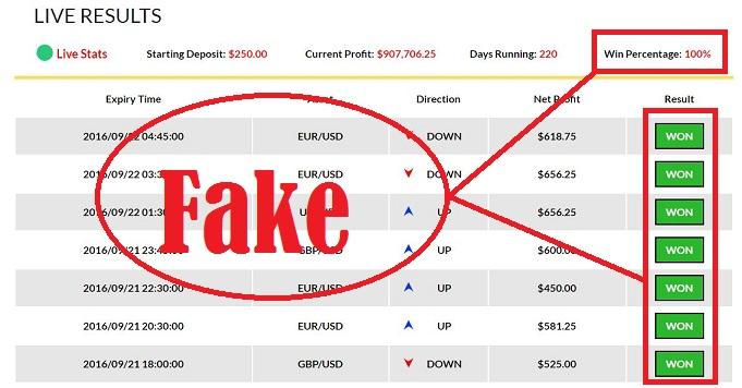 fake winning claim