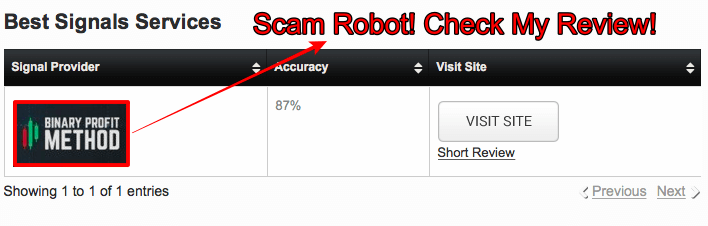 scam robots