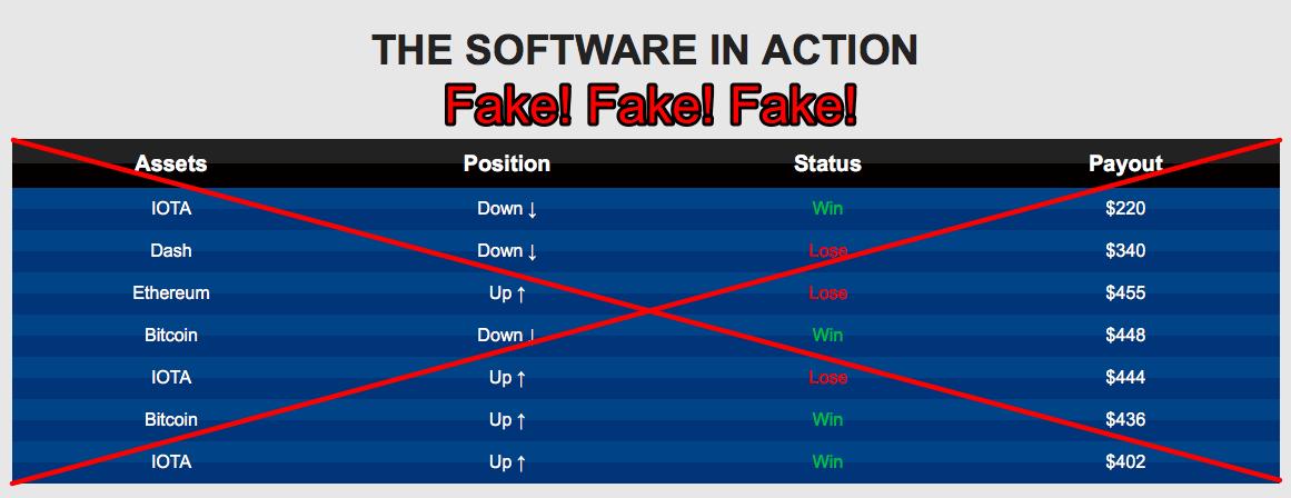 fake trades
